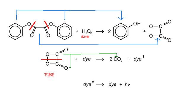 化學.bmp