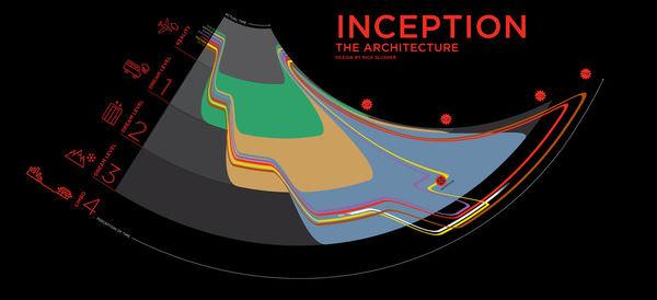 InceptionArch_Slusher