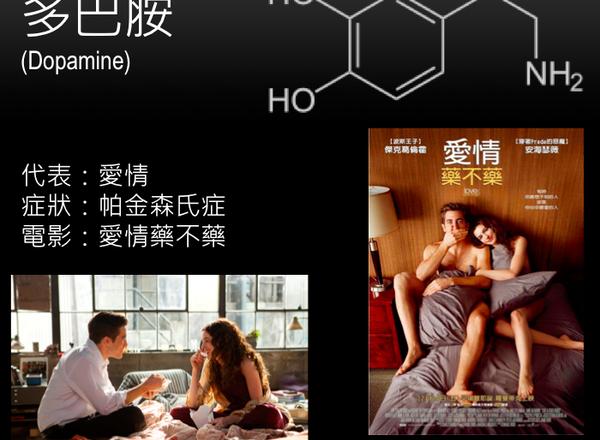 受保護的內容: [看電影長知識] 電影最常使用的生理疾病: 「帕金森氏症、憂鬱症、阿茲海默症」與他們的電影
